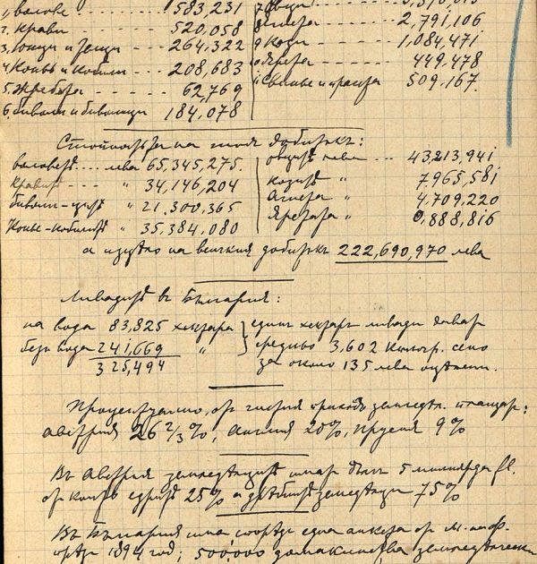 Статистически бележник на Михалаки Георгиев
